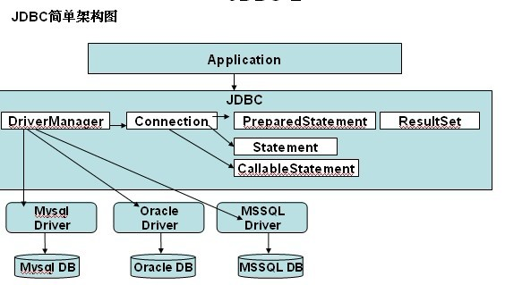 how to find database server name in oracle